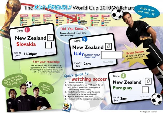 Wall Chart Offers Rugby Fans Humorous Guide To Soccer World Cup